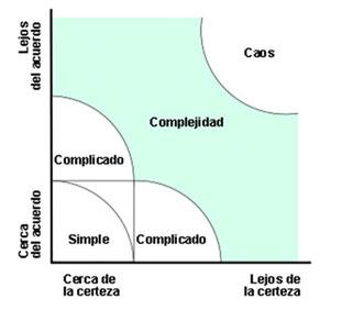 acuerdos_certezas.jpg